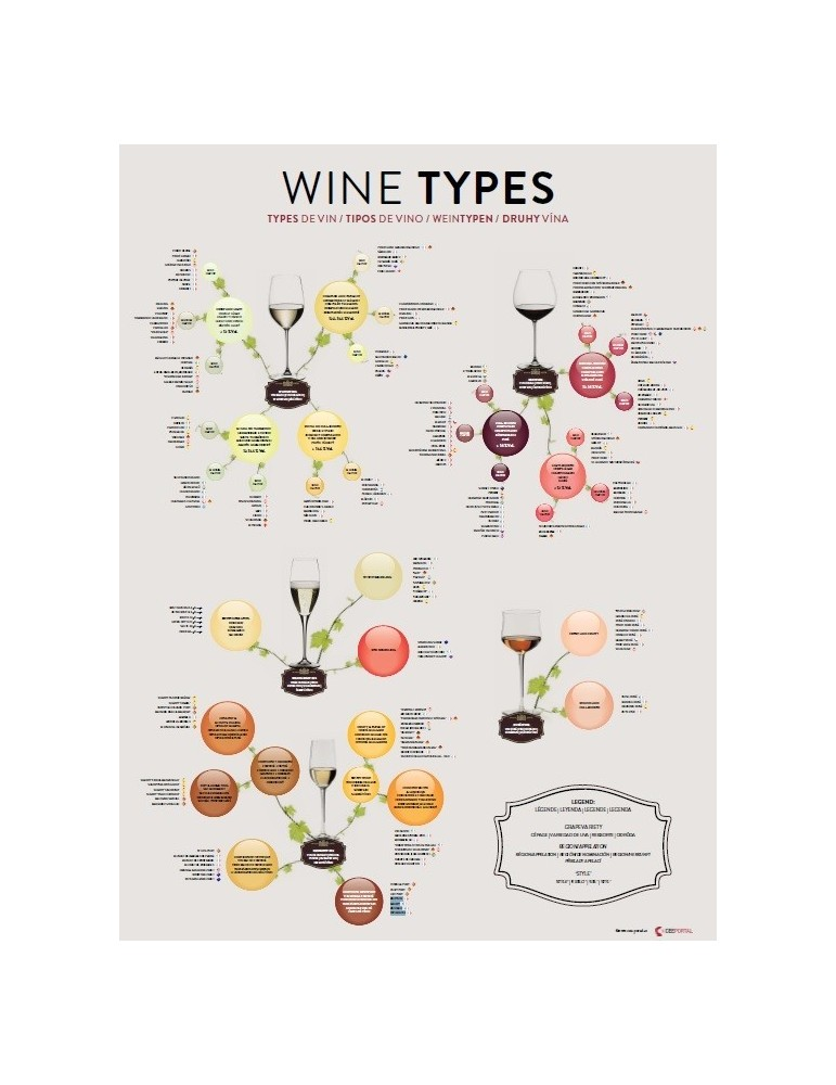 WINE TYPES - Rolled