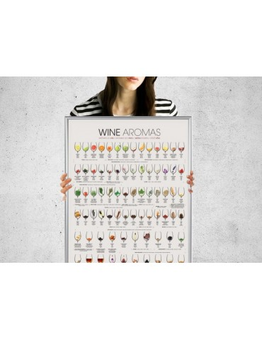 WINE AROMAS - Rolled