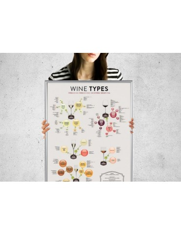 TYPES DE VIN - Rolled