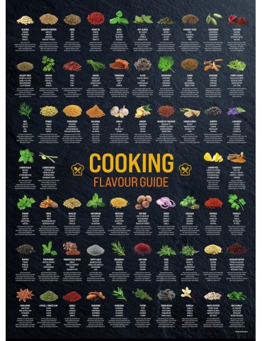 COOKING POSTER - Rolled