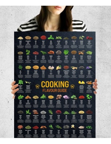COOKING POSTER - Rullat