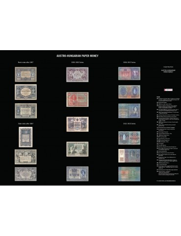 Austro-Hungarian Paper Money 1867 - 1918