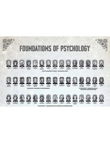 PSYCHOLOGY - Folded